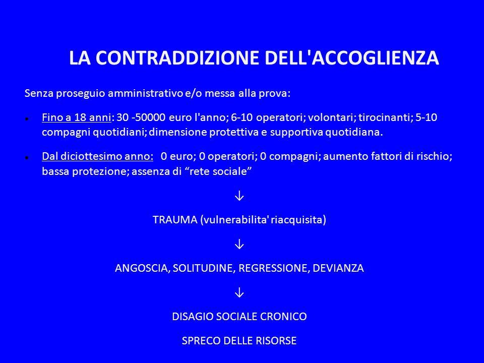 LA CONTRADDIZIONE DELL'ACCOGLIENZA Senza proseguio amministrativo e/o messa alla prova: Fino a 18 anni: 30 -50000 euro l'anno; 6-10 operatori; volonta