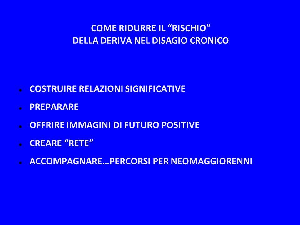 COME RIDURRE IL RISCHIO DELLA DERIVA NEL DISAGIO CRONICO COSTRUIRE RELAZIONI SIGNIFICATIVE PREPARARE OFFRIRE IMMAGINI DI FUTURO POSITIVE CREARE RETE A