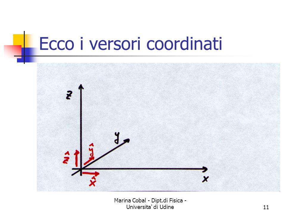 Marina Cobal - Dipt.di Fisica - Universita' di Udine11 Ecco i versori coordinati