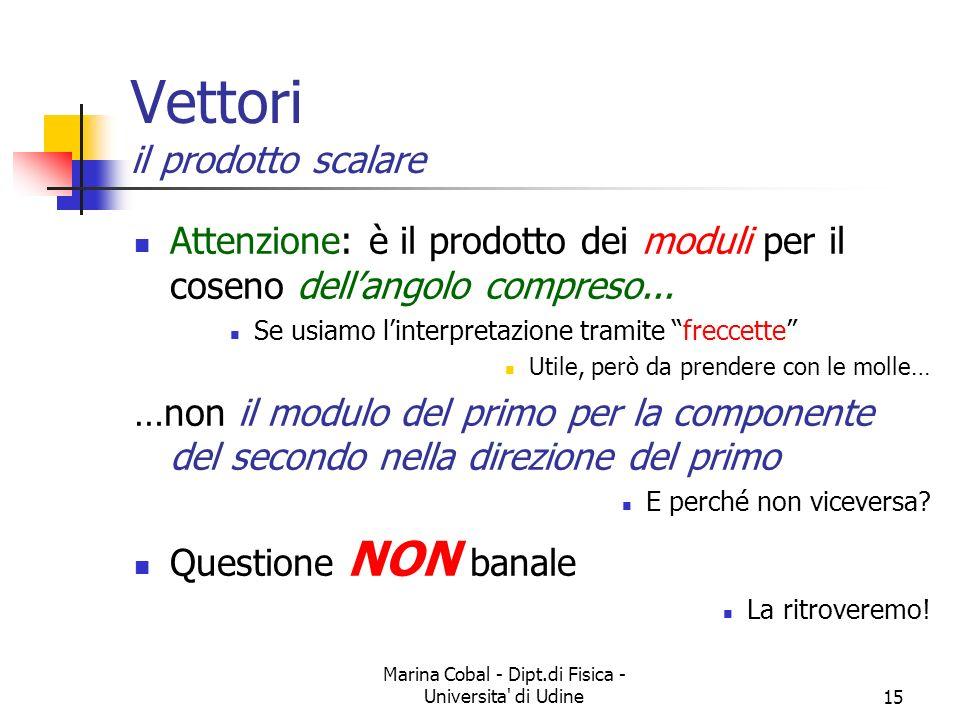 Marina Cobal - Dipt.di Fisica - Universita' di Udine15 Vettori il prodotto scalare Attenzione: è il prodotto dei moduli per il coseno dellangolo compr