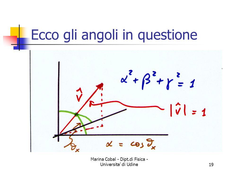 Marina Cobal - Dipt.di Fisica - Universita' di Udine19 Ecco gli angoli in questione