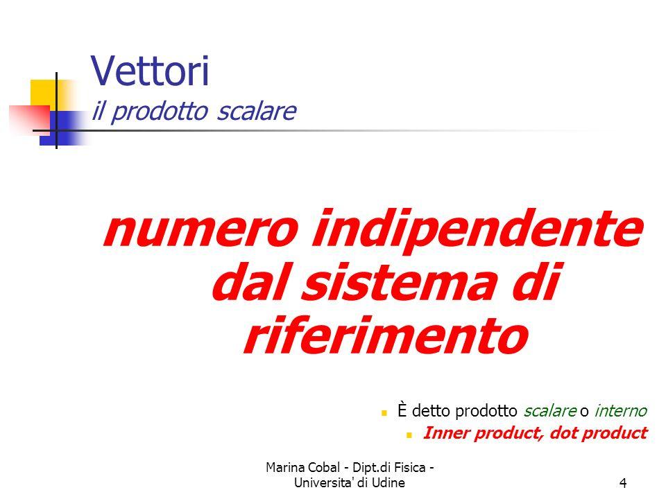 Marina Cobal - Dipt.di Fisica - Universita' di Udine4 Vettori il prodotto scalare numero indipendente dal sistema di riferimento È detto prodotto scal