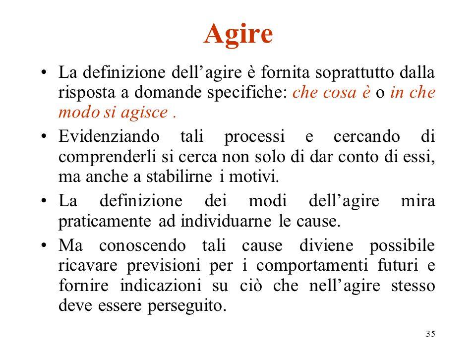 35 Agire La definizione dellagire è fornita soprattutto dalla risposta a domande specifiche: che cosa è o in che modo si agisce.