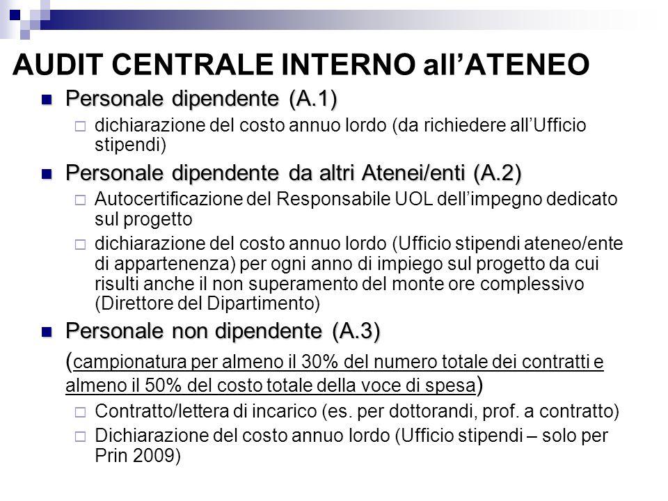 AUDIT CENTRALE INTERNO allATENEO Personale dipendente (A.1) Personale dipendente (A.1) dichiarazione del costo annuo lordo (da richiedere allUfficio s