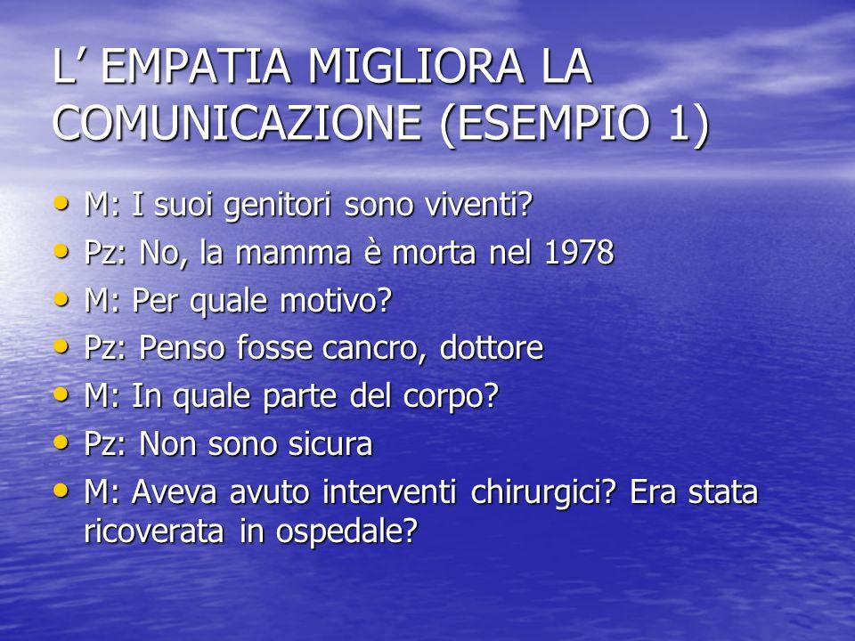 L EMPATIA MIGLIORA LA COMUNICAZIONE (ESEMPIO 1) M: I suoi genitori sono viventi.