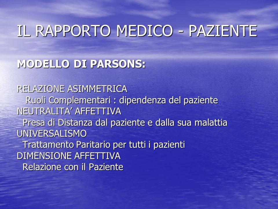 IL RAPPORTO MEDICO - PAZIENTE MODELLO DI PARSONS: RELAZIONE ASIMMETRICA Ruoli Complementari : dipendenza del paziente Ruoli Complementari : dipendenza del paziente NEUTRALITA AFFETTIVA Presa di Distanza dal paziente e dalla sua malattia Presa di Distanza dal paziente e dalla sua malattiaUNIVERSALISMO Trattamento Paritario per tutti i pazienti Trattamento Paritario per tutti i pazienti DIMENSIONE AFFETTIVA Relazione con il Paziente Relazione con il Paziente