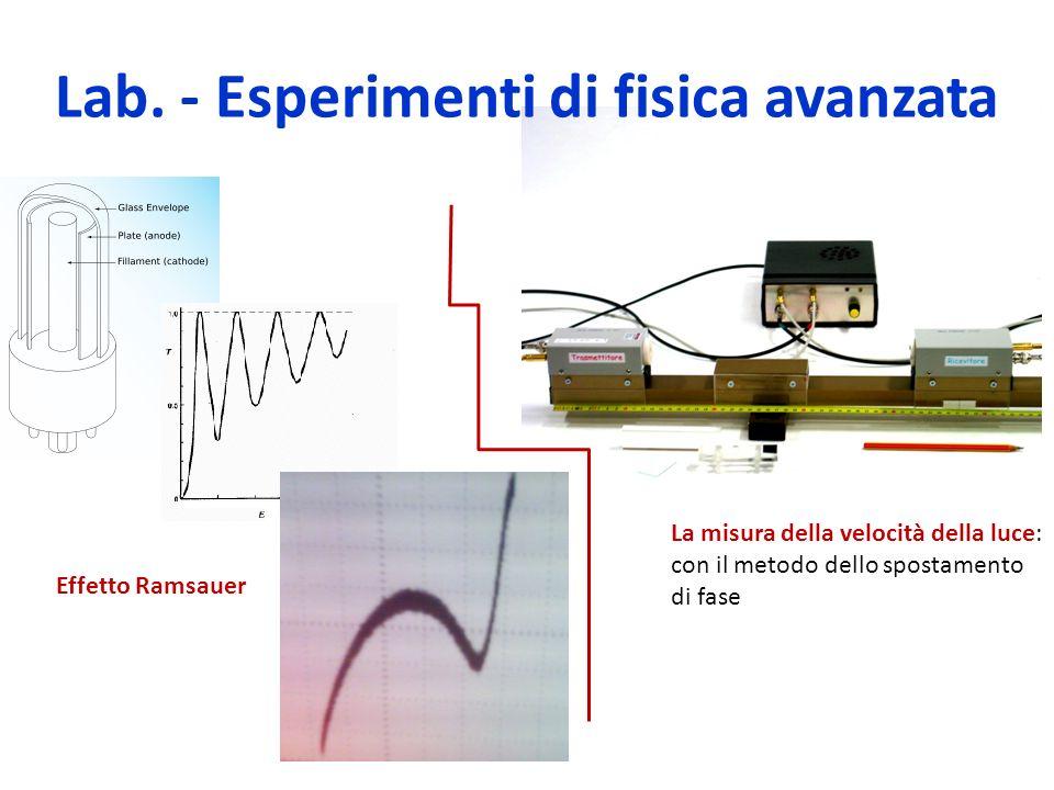 Lab. - Esperimenti di fisica avanzata La misura della velocità della luce: con il metodo dello spostamento di fase Effetto Ramsauer