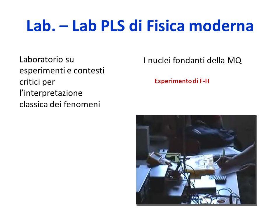Lab. – Lab PLS di Fisica moderna Laboratorio su esperimenti e contesti critici per linterpretazione classica dei fenomeni I nuclei fondanti della MQ E