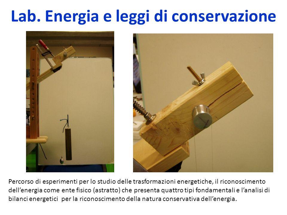 Lab. Energia e leggi di conservazione Percorso di esperimenti per lo studio delle trasformazioni energetiche, il riconoscimento dellenergia come ente