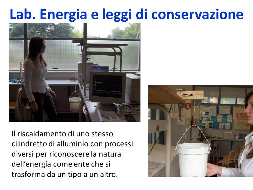 Lab. Energia e leggi di conservazione Il riscaldamento di uno stesso cilindretto di alluminio con processi diversi per riconoscere la natura dellenerg