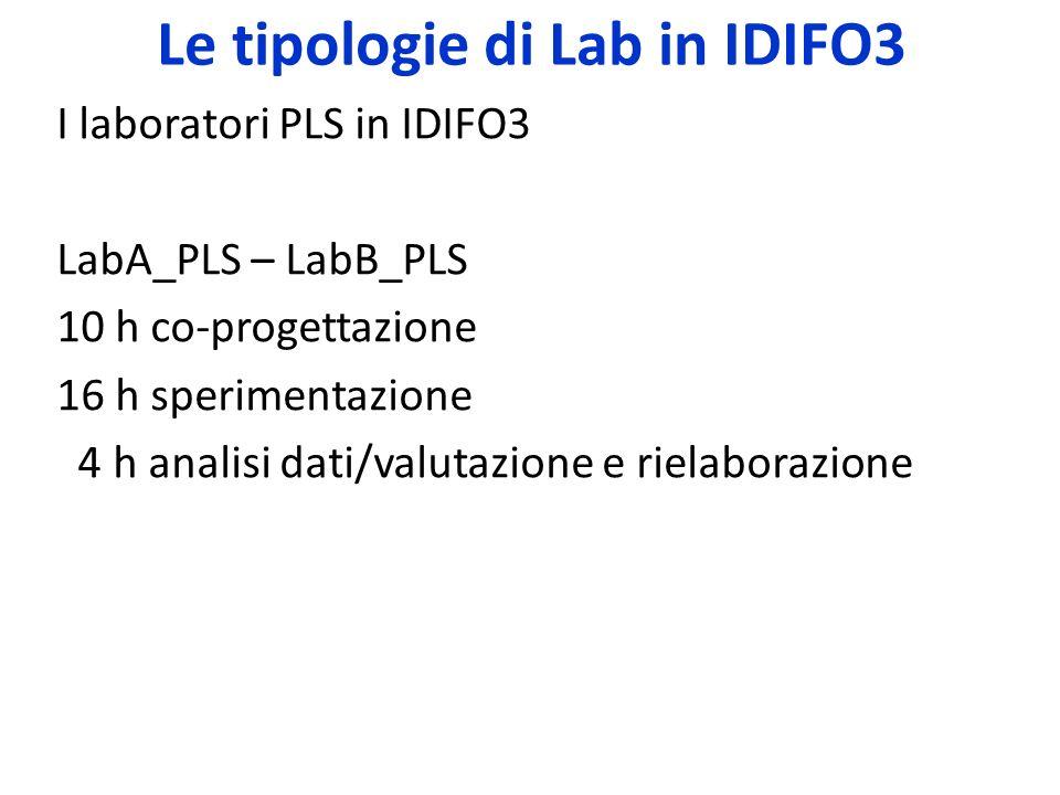 Le tipologie di Lab in IDIFO3 I laboratori PLS in IDIFO3 LabA_PLS – LabB_PLS 10 h co-progettazione 16 h sperimentazione 4 h analisi dati/valutazione e