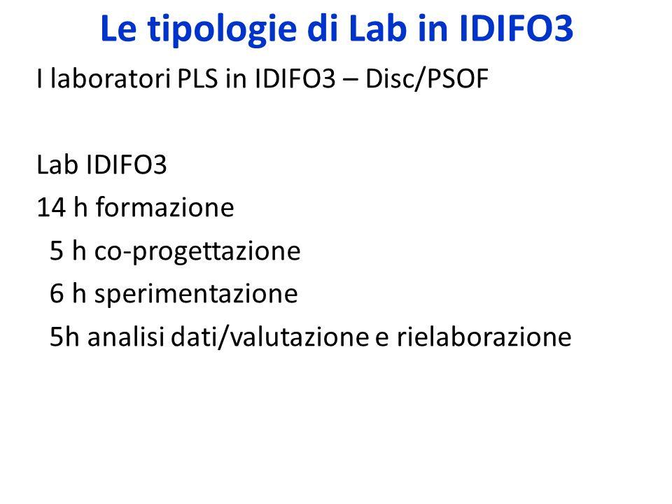 Le tipologie di Lab in IDIFO3 I laboratori PLS in IDIFO3 – Disc/PSOF Lab IDIFO3 14 h formazione 5 h co-progettazione 6 h sperimentazione 5h analisi da