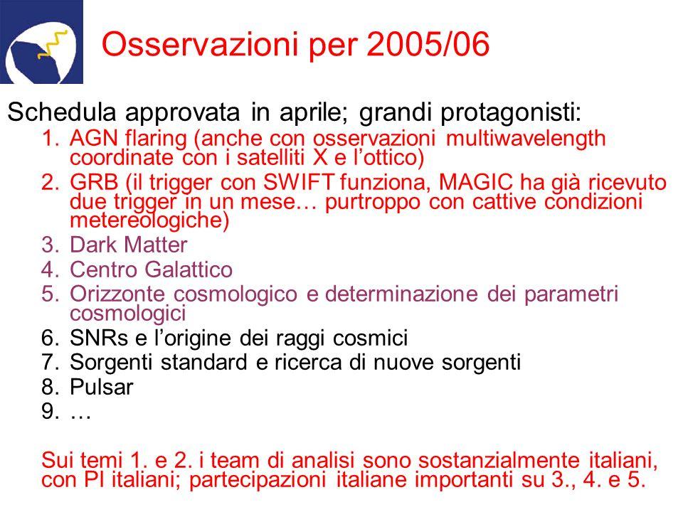 Osservazioni per 2005/06 Schedula approvata in aprile; grandi protagonisti: 1.AGN flaring (anche con osservazioni multiwavelength coordinate con i sat