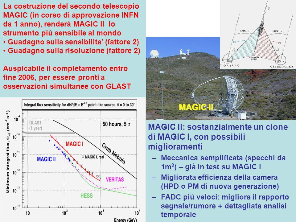 MAGIC I MAGIC II MAGIC II: sostanzialmente un clone di MAGIC I, con possibili miglioramenti –Meccanica semplificata (specchi da 1m 2 ) – già in test s