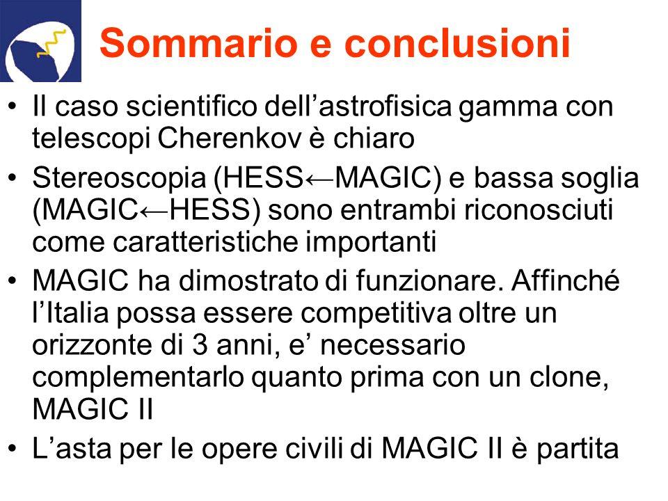 Sommario e conclusioni Il caso scientifico dellastrofisica gamma con telescopi Cherenkov è chiaro Stereoscopia (HESSMAGIC) e bassa soglia (MAGICHESS)