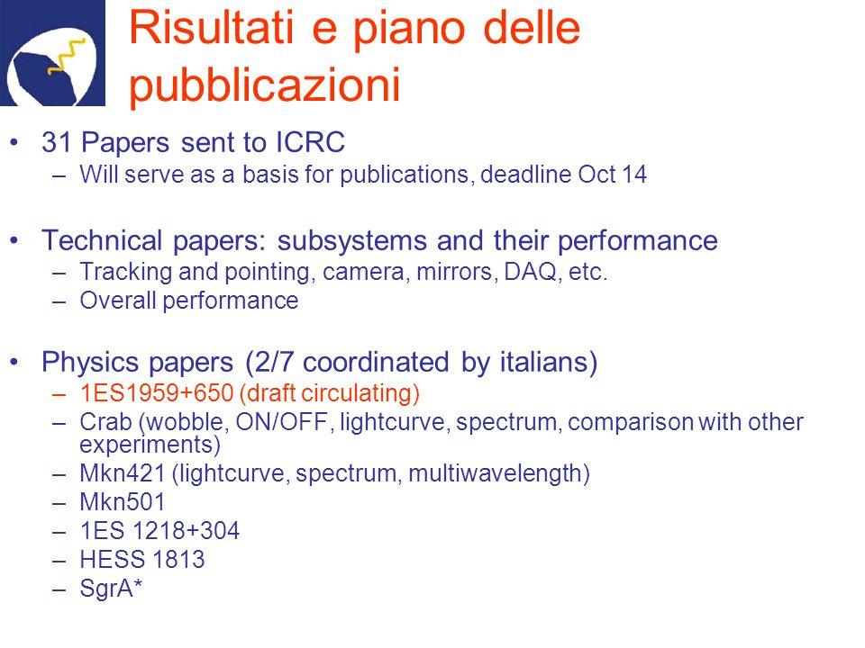 Crab (paper to ICRC) Synchrotron I.C. X-Ray I.R. Misurato su 20 decadi (MAGIC) Preliminary MAGIC