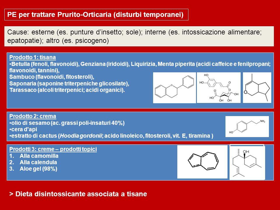 PE per trattare Prurito-Orticaria (disturbi temporanei) Cause: esterne (es. punture dinsetto; sole); interne (es. intossicazione alimentare; epatopati