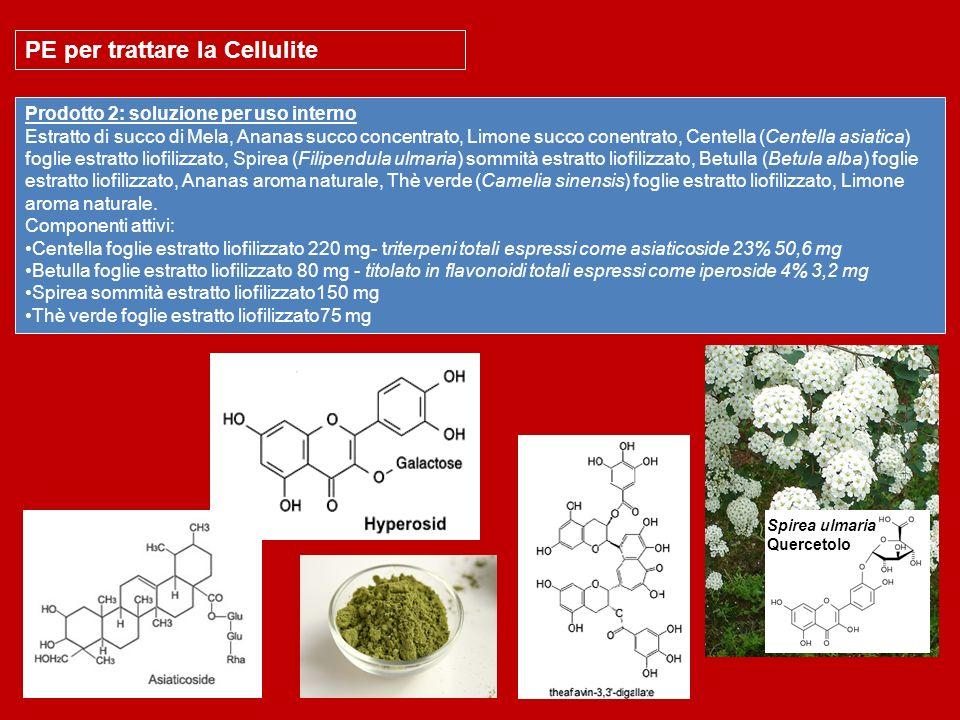 PE per trattare la Cellulite Prodotto 2: soluzione per uso interno Estratto di succo di Mela, Ananas succo concentrato, Limone succo conentrato, Cente