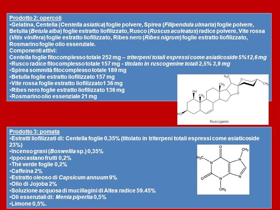Prodotto 3: pomata Estratti liofilizzati di: Centella foglie 0,35% (titolato in triterpeni totali espressi come asiaticoside 23%) Incenso grani (Boswe