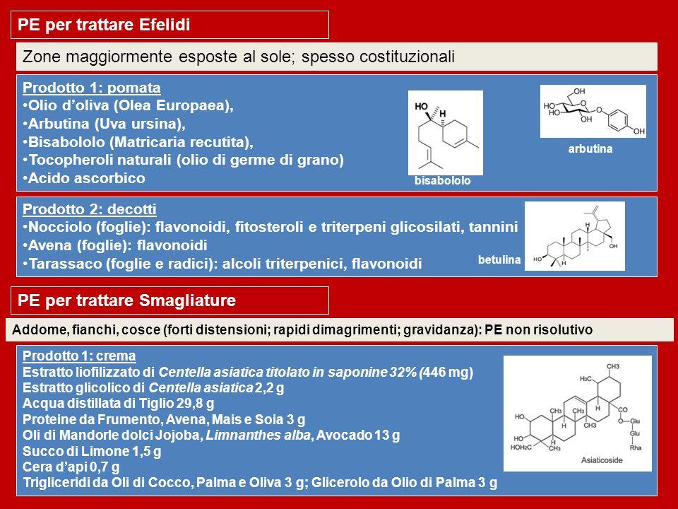 PE per trattare Efelidi Zone maggiormente esposte al sole; spesso costituzionali Prodotto 1: pomata Olio doliva (Olea Europaea), Arbutina (Uva ursina)