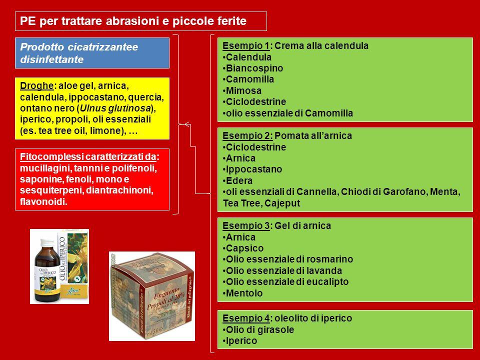 PE per trattare abrasioni e piccole ferite Prodotto cicatrizzantee disinfettante Droghe: aloe gel, arnica, calendula, ippocastano, quercia, ontano ner