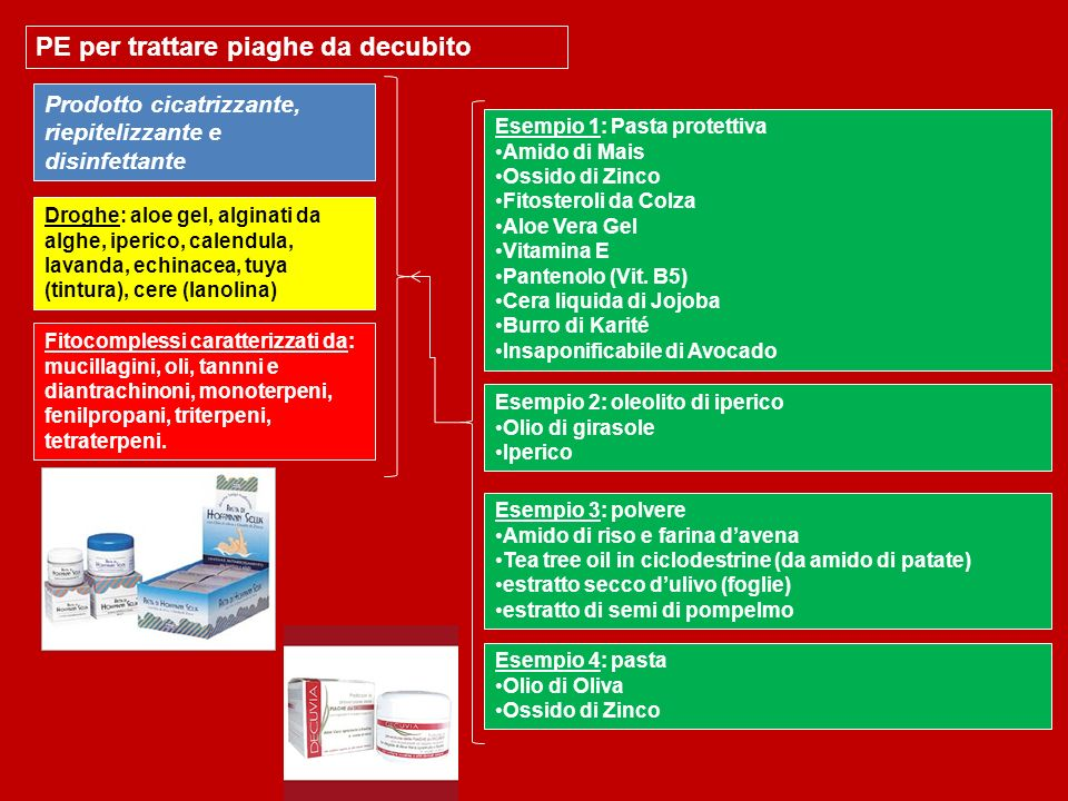 PE per trattare piaghe da decubito Prodotto cicatrizzante, riepitelizzante e disinfettante Droghe: aloe gel, alginati da alghe, iperico, calendula, la