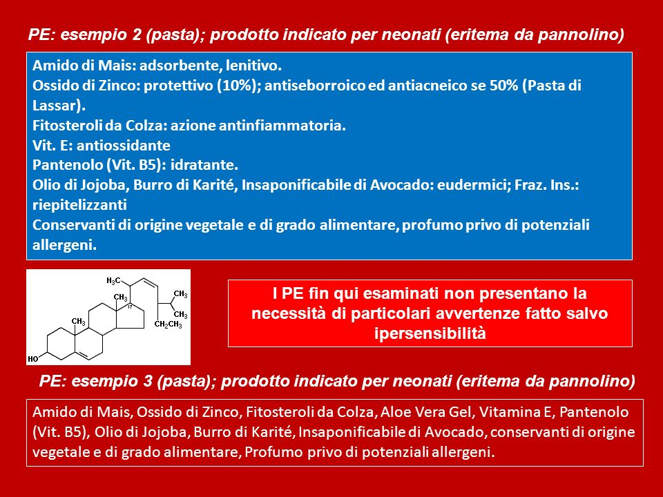 Amido di Mais: adsorbente, lenitivo. Ossido di Zinco: protettivo (10%); antiseborroico ed antiacneico se 50% (Pasta di Lassar). Fitosteroli da Colza: