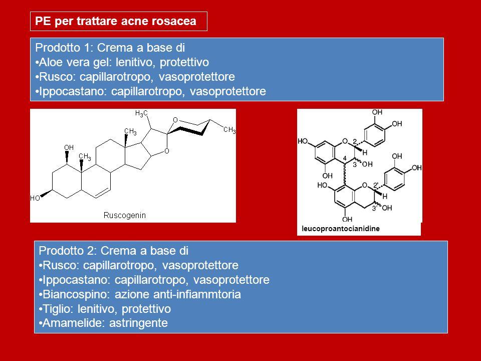 PE per trattare acne rosacea Prodotto 1: Crema a base di Aloe vera gel: lenitivo, protettivo Rusco: capillarotropo, vasoprotettore Ippocastano: capill