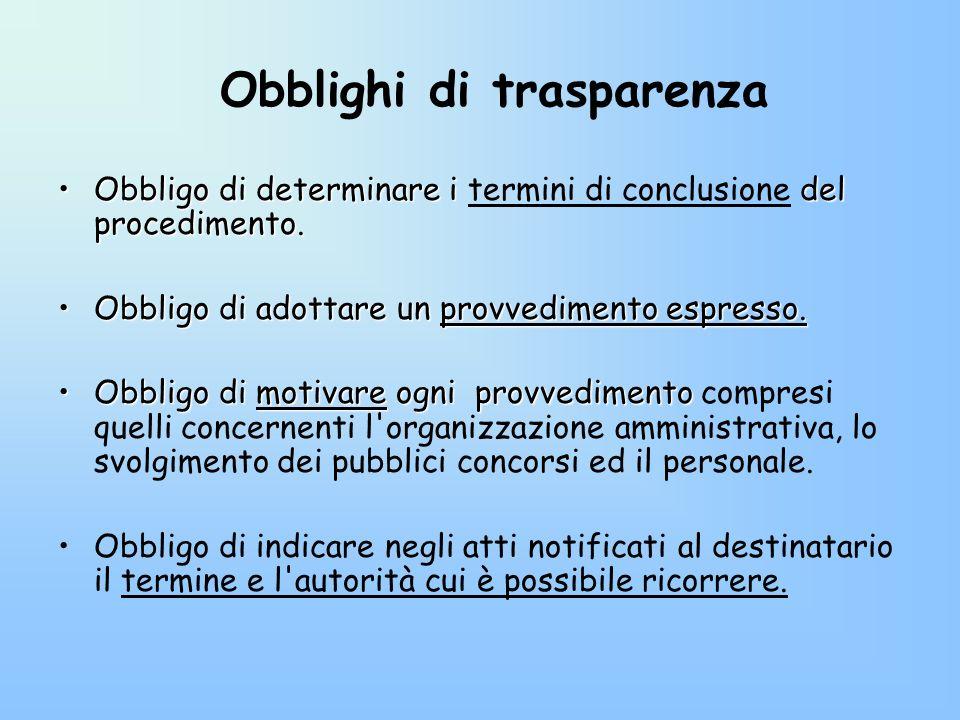 Obblighi di trasparenza Obbligo di determinare i del procedimento.Obbligo di determinare i termini di conclusione del procedimento. Obbligo di adottar