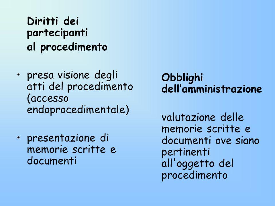Diritti dei partecipanti al procedimento presa visione degli atti del procedimento (accesso endoprocedimentale) presentazione di memorie scritte e doc
