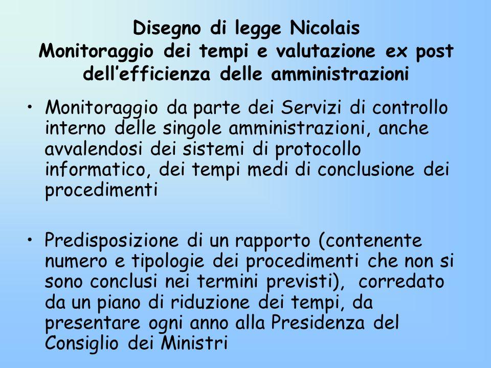 Disegno di legge Nicolais Monitoraggio dei tempi e valutazione ex post dellefficienza delle amministrazioni Monitoraggio da parte dei Servizi di contr