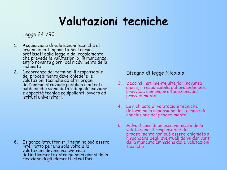 Valutazioni tecniche Legge 241/90 1.Acquisizione di valutazioni tecniche di organi od enti appositi: nei termini prefissati dalla legge o dal regolame