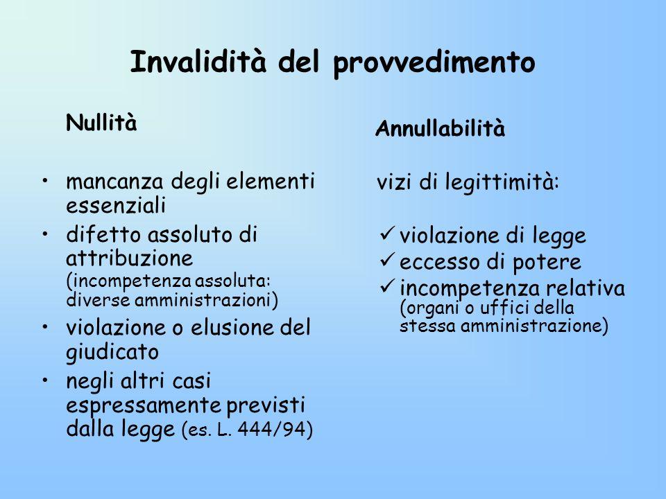 Invalidità del provvedimento Nullità mancanza degli elementi essenziali difetto assoluto di attribuzione (incompetenza assoluta: diverse amministrazio