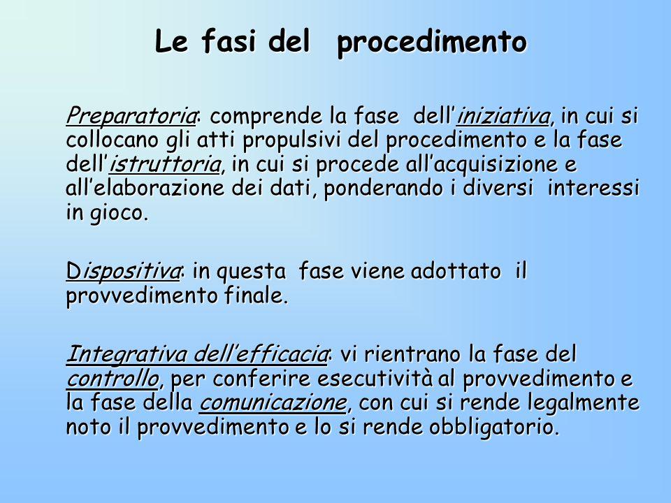 Le fasi del procedimento Preparatoria: comprende la fase delliniziativa, in cui si collocano gli atti propulsivi del procedimento e la fase dellistrut