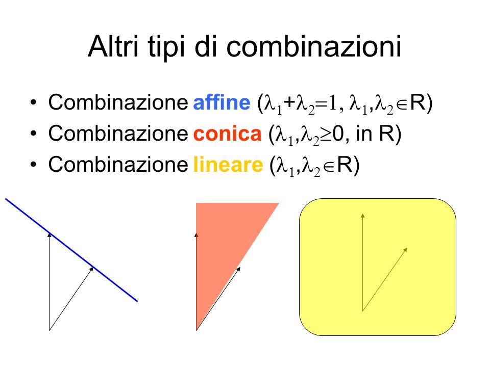 Altri tipi di combinazioni Combinazione affine ( +, R) Combinazione conica (, 0, in R) Combinazione lineare (, R)