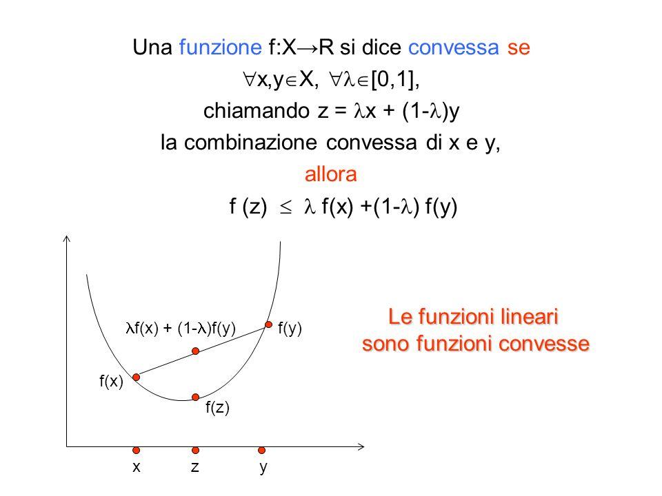 Una funzione f:XR si dice convessa se x,y X, [0,1], chiamando z = x + (1- )y la combinazione convessa di x e y, allora f (z) f(x) +(1- ) f(y) Le funzioni lineari sono funzioni convesse x z y f(y) f(x) f(z) f(x) + (1- )f(y)