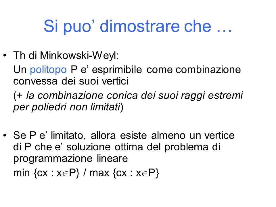 Si puo dimostrare che … Th di Minkowski-Weyl: Un politopo P e esprimibile come combinazione convessa dei suoi vertici (+ la combinazione conica dei suoi raggi estremi per poliedri non limitati) Se P e limitato, allora esiste almeno un vertice di P che e soluzione ottima del problema di programmazione lineare min {cx : x P} / max {cx : x P}