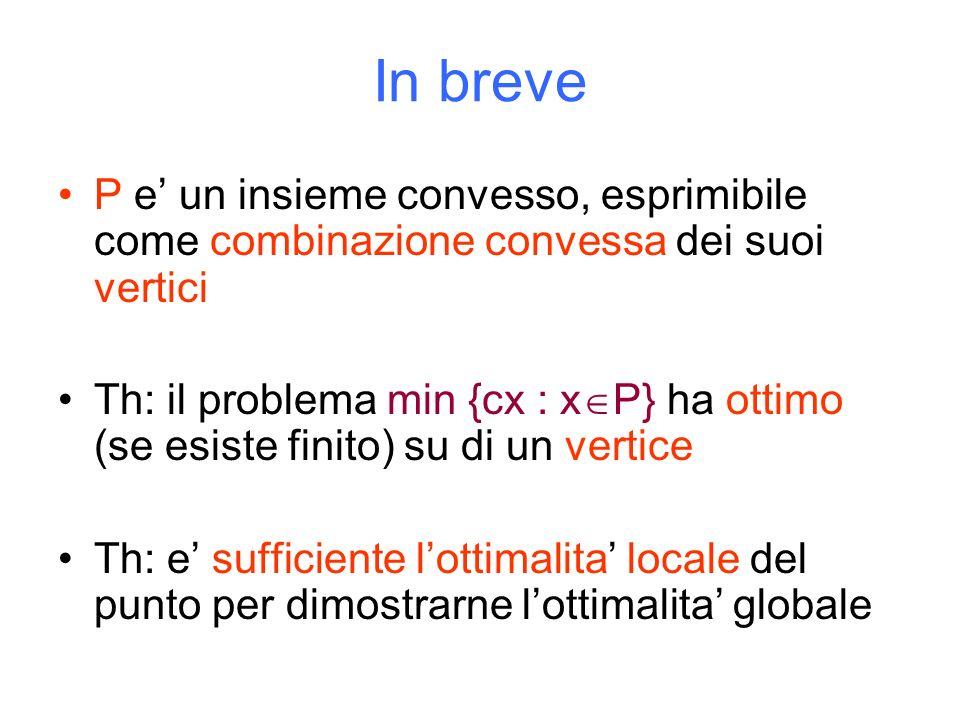 In breve P e un insieme convesso, esprimibile come combinazione convessa dei suoi vertici Th: il problema min {cx : x P} ha ottimo (se esiste finito) su di un vertice Th: e sufficiente lottimalita locale del punto per dimostrarne lottimalita globale