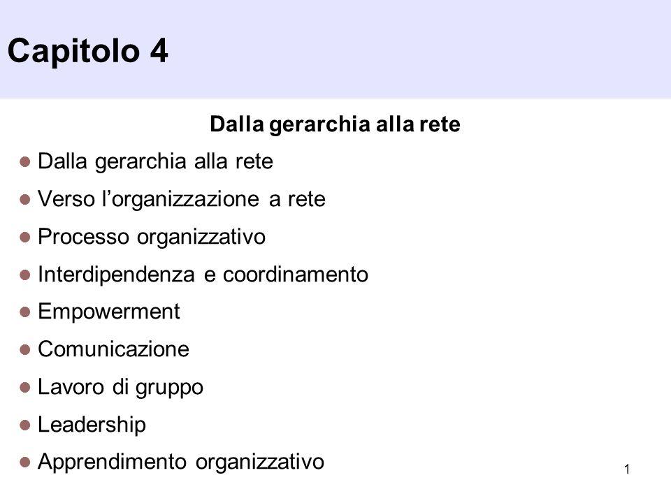 1 Capitolo 4 Dalla gerarchia alla rete Verso lorganizzazione a rete Processo organizzativo Interdipendenza e coordinamento Empowerment Comunicazione L