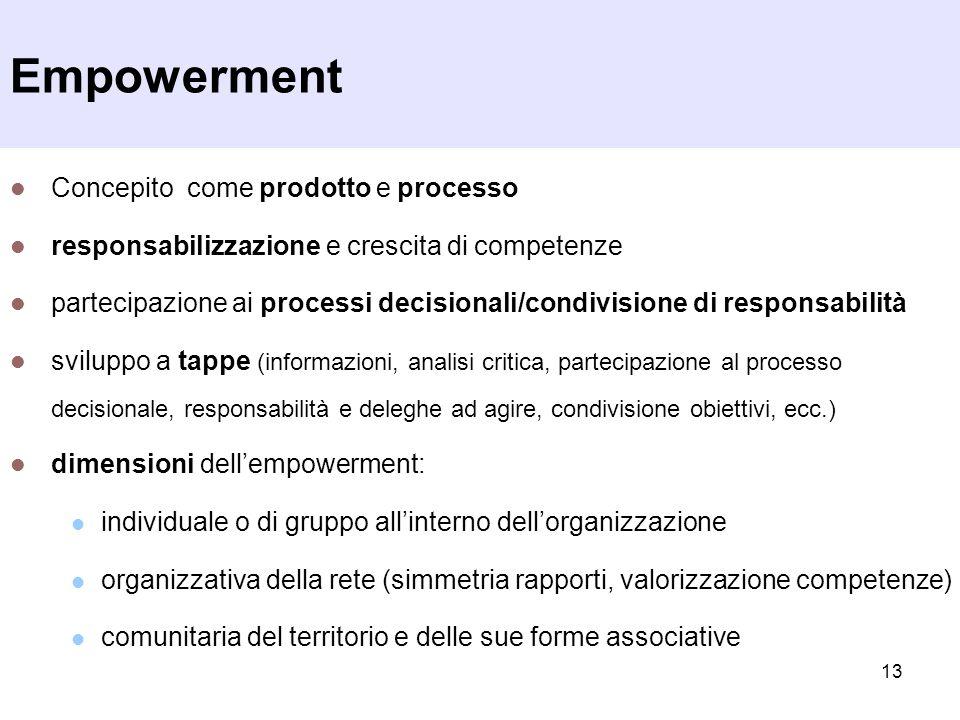 13 Empowerment Concepito come prodotto e processo responsabilizzazione e crescita di competenze partecipazione ai processi decisionali/condivisione di