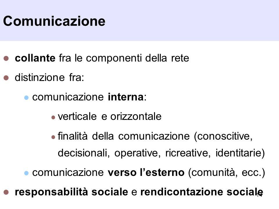 14 Comunicazione collante fra le componenti della rete distinzione fra: comunicazione interna: verticale e orizzontale finalità della comunicazione (c