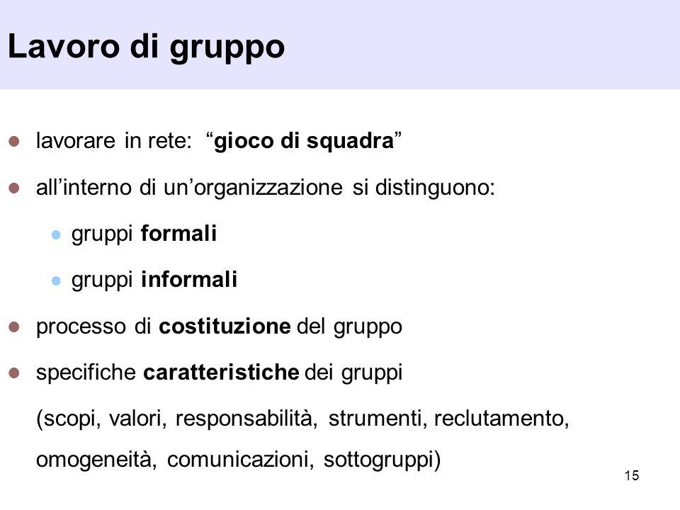 15 Lavoro di gruppo lavorare in rete: gioco di squadra allinterno di unorganizzazione si distinguono: gruppi formali gruppi informali processo di cost