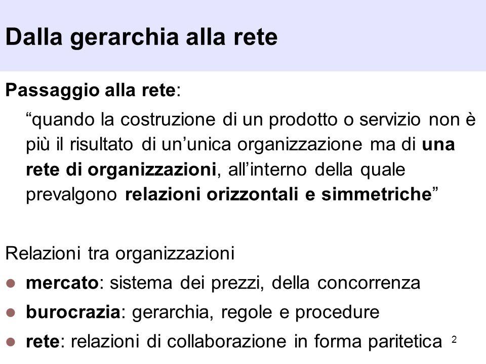 2 Dalla gerarchia alla rete Passaggio alla rete: quando la costruzione di un prodotto o servizio non è più il risultato di ununica organizzazione ma d