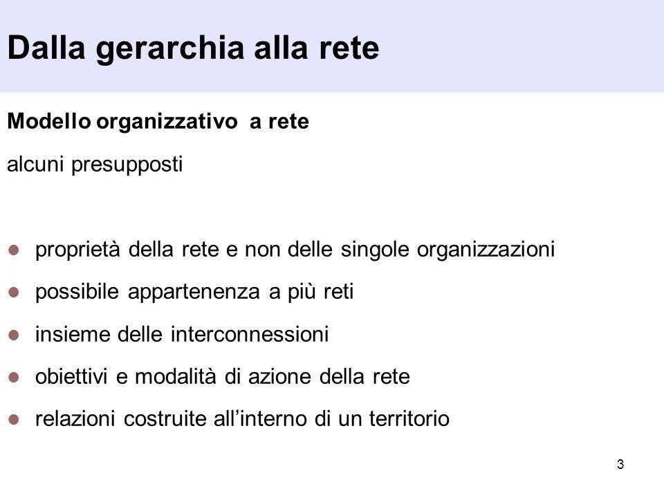 3 Modello organizzativo a rete alcuni presupposti proprietà della rete e non delle singole organizzazioni possibile appartenenza a più reti insieme de