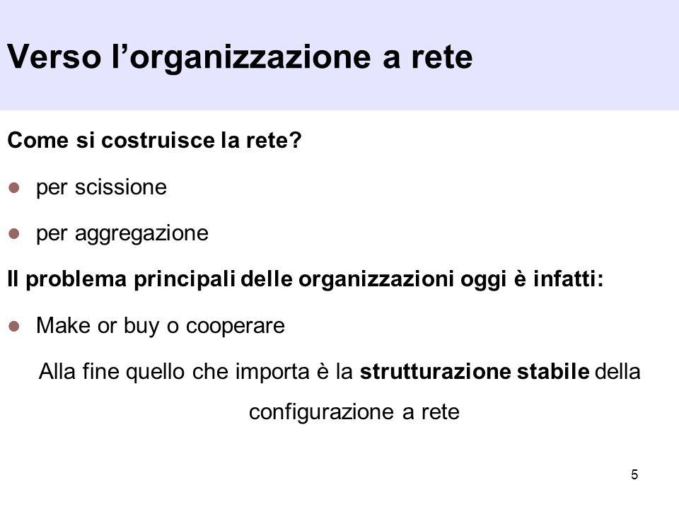 5 Come si costruisce la rete? per scissione per aggregazione Il problema principali delle organizzazioni oggi è infatti: Make or buy o cooperare Alla