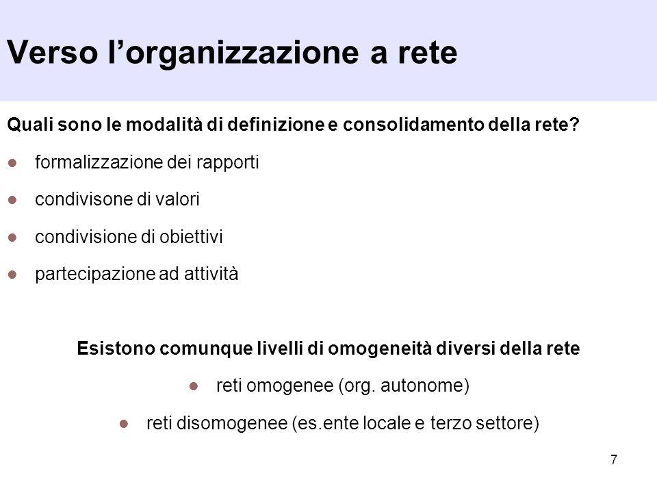 7 Quali sono le modalità di definizione e consolidamento della rete? formalizzazione dei rapporti condivisone di valori condivisione di obiettivi part
