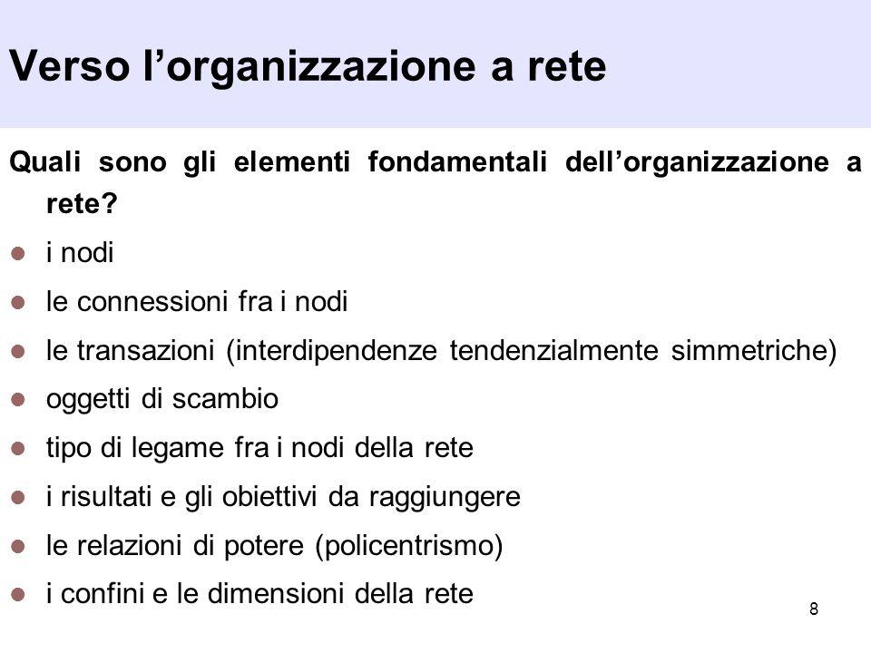 8 Quali sono gli elementi fondamentali dellorganizzazione a rete? i nodi le connessioni fra i nodi le transazioni (interdipendenze tendenzialmente sim