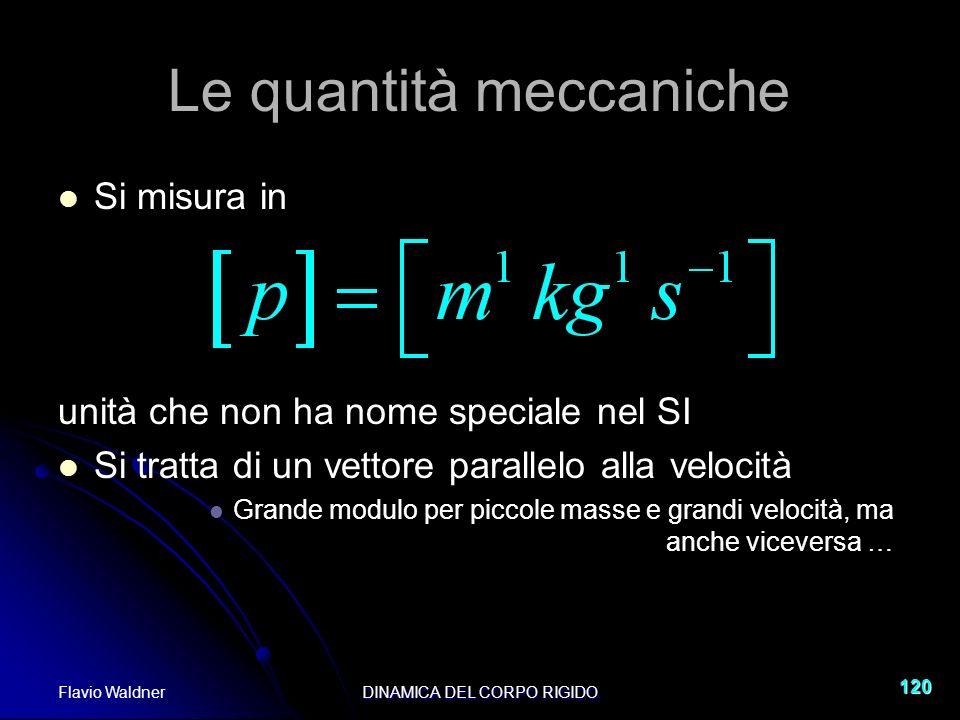Flavio WaldnerDINAMICA DEL CORPO RIGIDO 120 Le quantità meccaniche Si misura in unità che non ha nome speciale nel SI Si tratta di un vettore parallel