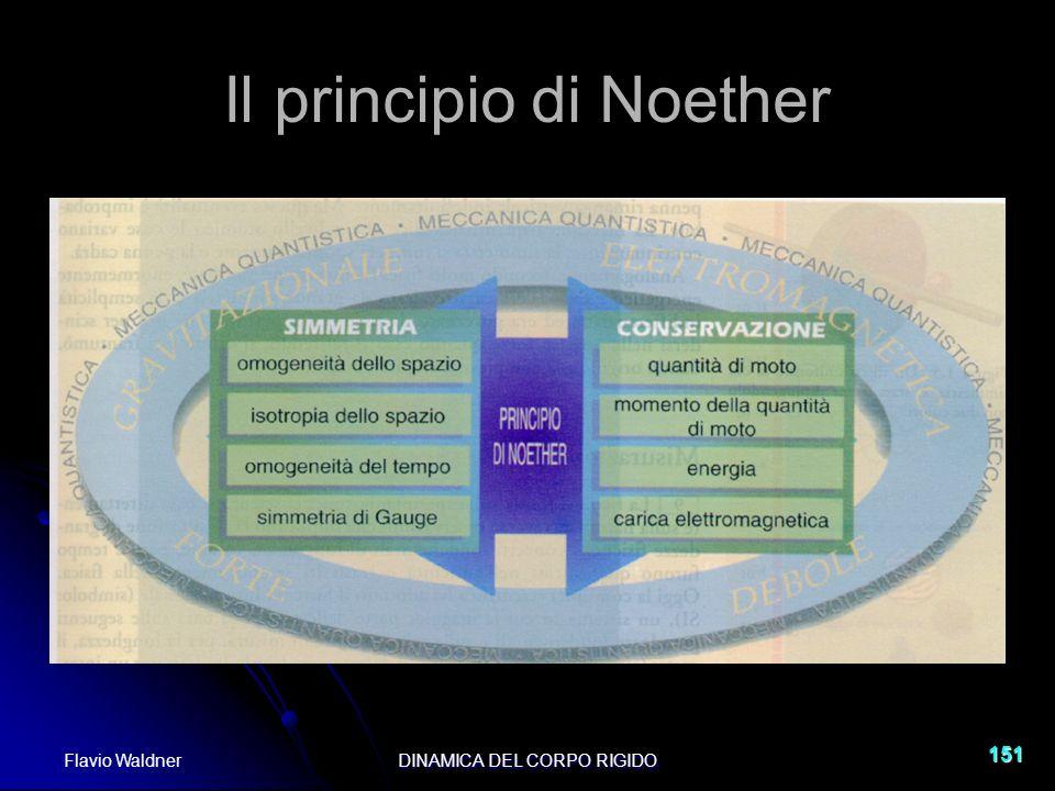Flavio WaldnerDINAMICA DEL CORPO RIGIDO 151 Il principio di Noether