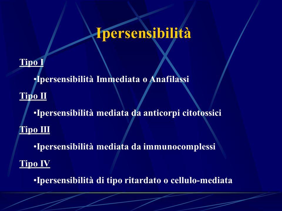 Allergie ed Ipersensibilità Le allergie sono delle ipersensibilità.
